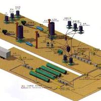 供应加气混凝土砌块生产设备