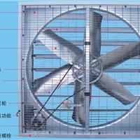 供应常州厂房通风设备、负压风机安装