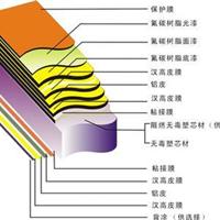 供应山东铝塑板
