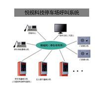 供应IP网络对讲系统停车场远程对讲系统