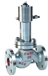 供应QDY421F-25 /40液动紧急切断阀