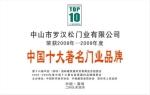 中国十大著名门业品牌