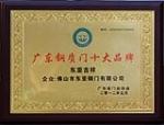 广东钢质门十大品牌