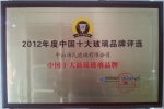 2012年度中国十大玻璃品牌