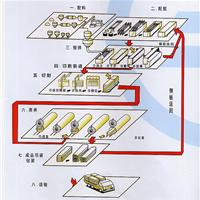 运城灰砂砖设备墙体加工行业投资首选机器
