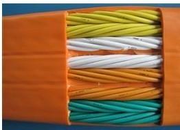 扁平电缆YVFRBG   YVFB