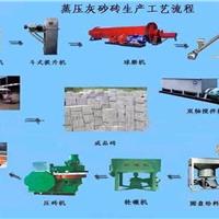 加气砖设备 加气混凝土砌块设备行业的发展
