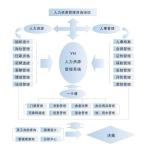 长沙华材信息科技有限公司
