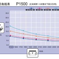 ��Ӧ�Ϻ��żܡ����ʽ�żܡ�YB-WZ-01A-03