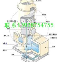 供应酸雾吸收塔,PP废气吸收塔