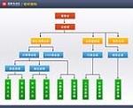 福州盈泰自动化科技有限公司西安分公司