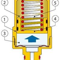 供应水锤消除器安全要求