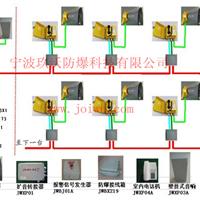 供应供应JWBT-1B无主机扩音对讲系统