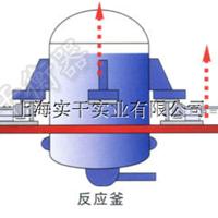 福建3吨反应罐称重模块