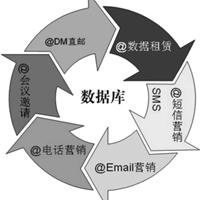 合作媒体资源,策划执行,公关广告宣传