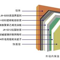 承德县双永新型保温建材有限公司