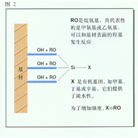 供应道康宁有机硅防水剂Z70