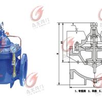 ZY47F/ZTY47自力式压差控制阀性能原理说明