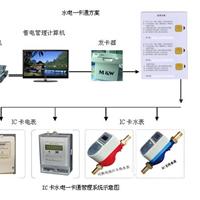 供应IC卡一卡通水电气表