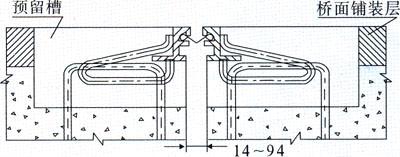 合肥FD-80型桥梁伸缩缝厂家