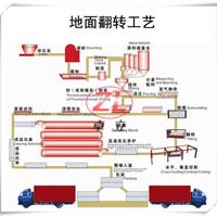 加气砖设备主要原料粉煤灰的燃烧过程分析
