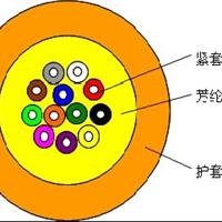 供应长飞YOFC-铠装光缆GYTA53