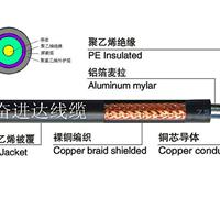 供应监控视频线syv75-3 64BC 同轴电缆批发