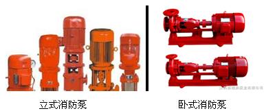 消防泵消防泵