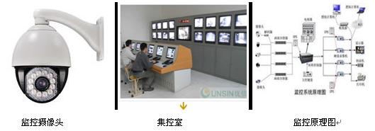 监控系统监控系统
