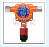 供应可燃气体探测器MX4 复合气体检测仪