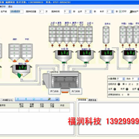 CF9800混凝土集中控制系统,18000?大家福。