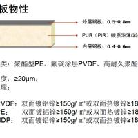 10公分两侧聚氨酯玻璃丝棉夹芯板的价格