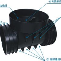 北京塑料检查井厂家