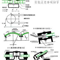 PC阳光板50微米防紫外线UV层:更有效遮挡