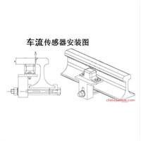 供应GCD40矿用轨道传感器丨车流传感器