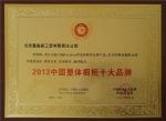2013年中国整体橱柜十大品牌。