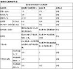安徽建晨新型环保建材有限公司
