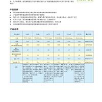 供应ADIPOL  V650粘度指数改进剂