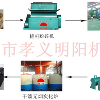 供应木炭制造机