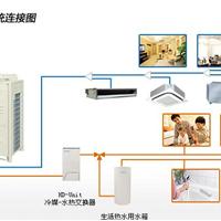 供应大金中央空调深圳新福高制冷设备