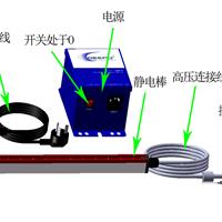 光伏材料静电消除,太阳能薄膜静电消除