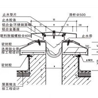 供应淮安建筑变形缝装置新沂伸缩缝专制