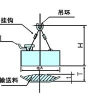 供应圆形电磁除铁器