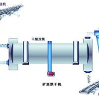 供应大型转筒烘干机-艾美瑞