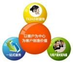 江门富骏自动化焊接机有限公司