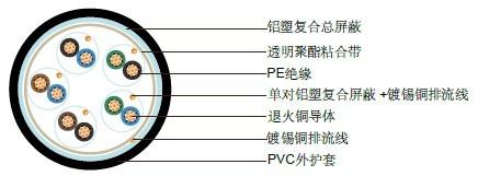 PE��Ե �������� ������ PVC����