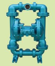供应美国SKYLINK斯凯力气动隔膜泵
