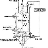 供应粉粒体冷却器