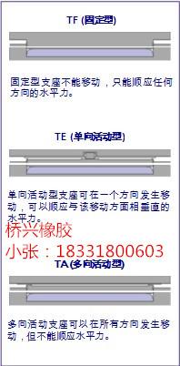 供应广东GPZ盆式橡胶支座装置_厂家直供