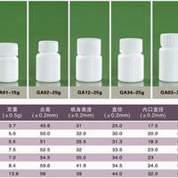 供应唐山保健品塑料瓶规模最大厂家